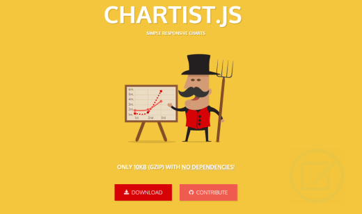 chartist,前端开发 1