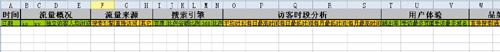 SEO数据,seo 3